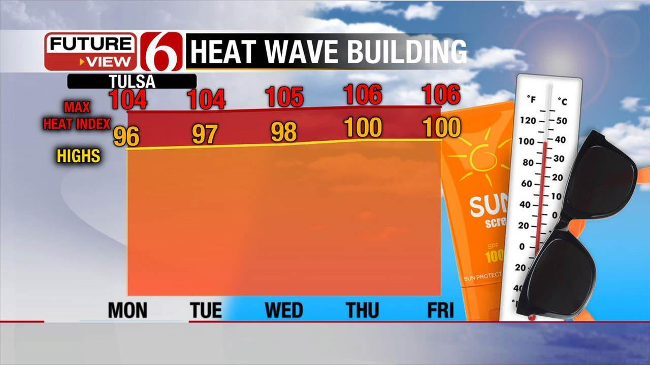 Dog Days Of Summer This Week Across Eastern Oklahoma
