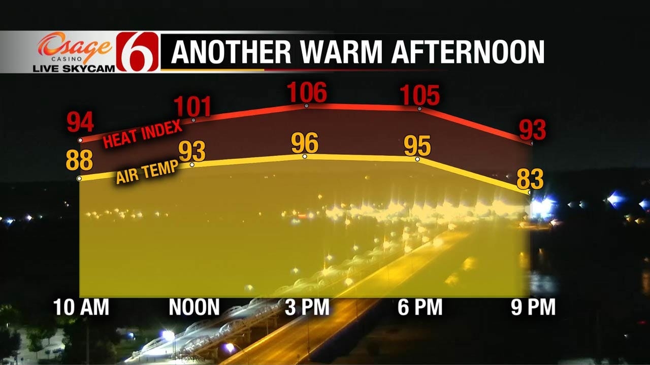 Front Bringing Heat Relief To Eastern Oklahoma
