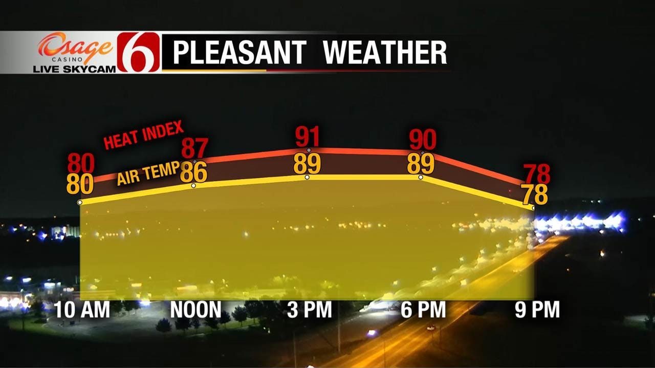 Eastern Oklahoma Seeing A Break From The Heat