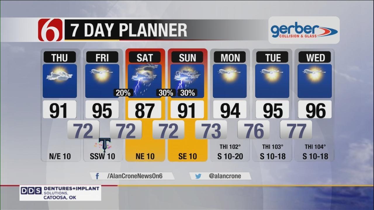 Warm Before Storm Chances Return Across Eastern Oklahoma