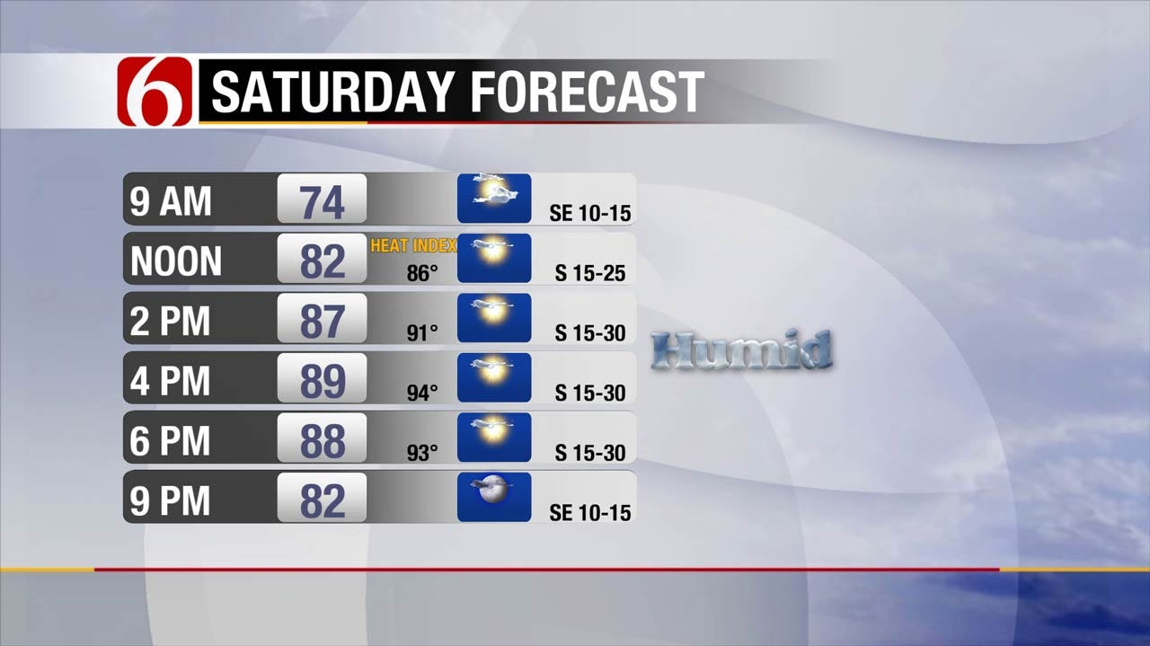 Hot And Humid With Gusty Winds Across Eastern Oklahoma