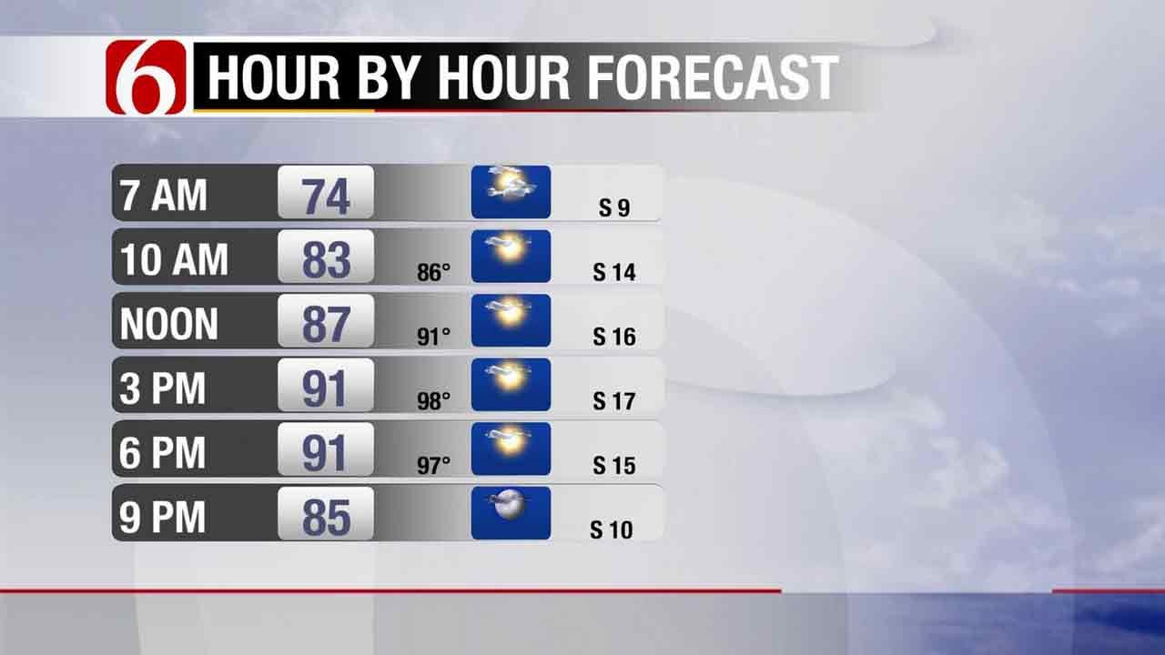 Warm & Windy & Muggy Continues In Green Country