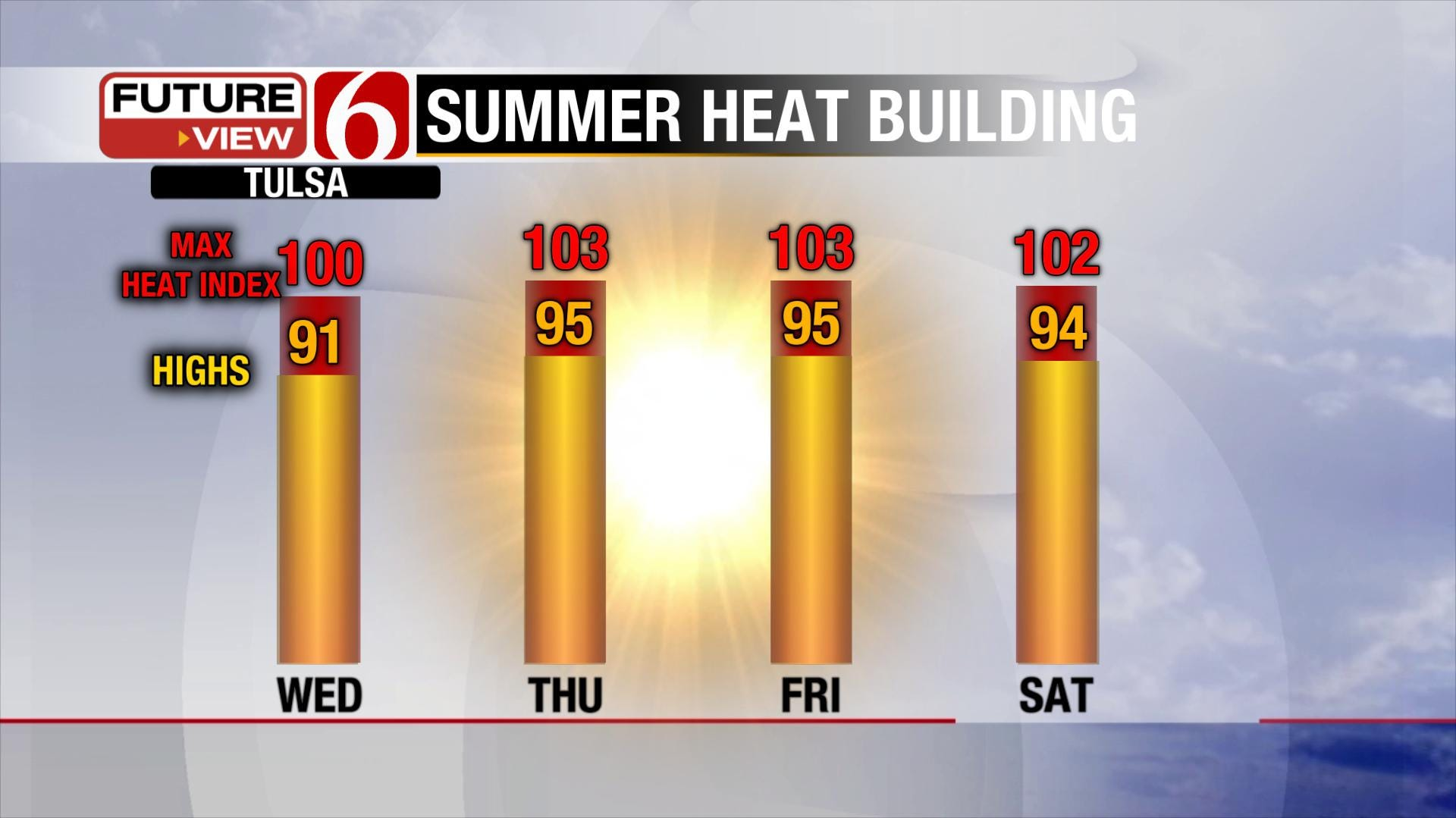 Hot & Humid; At Least A Chance of Storms.