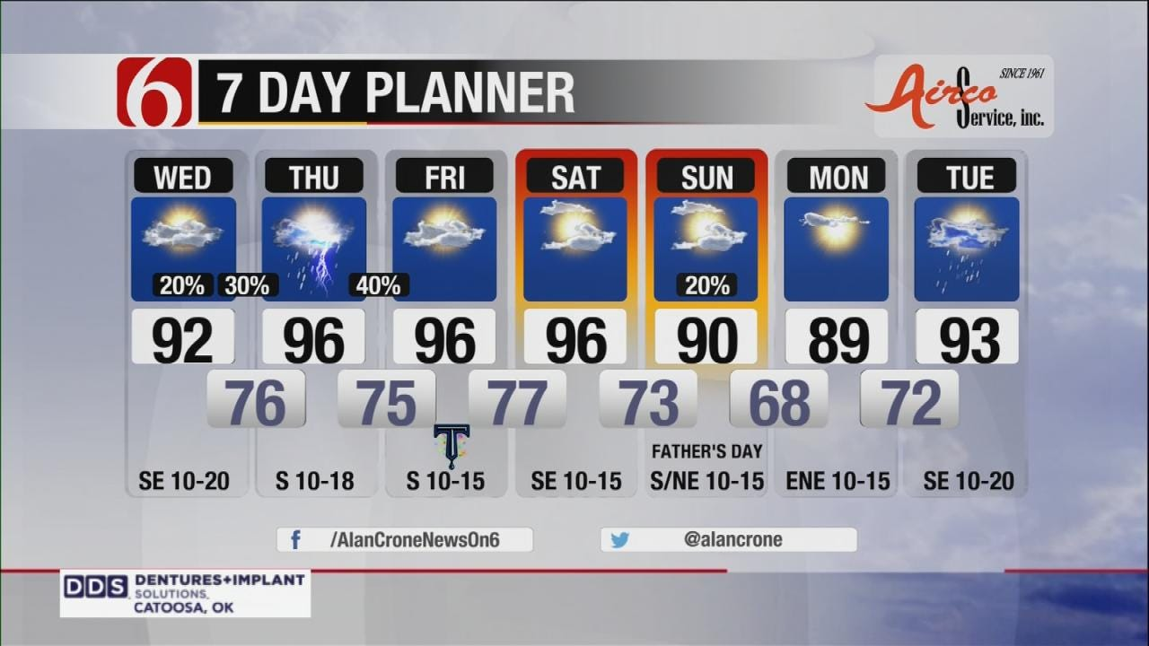 Muggy With A Chance Of Storms Across Northeast Oklahoma