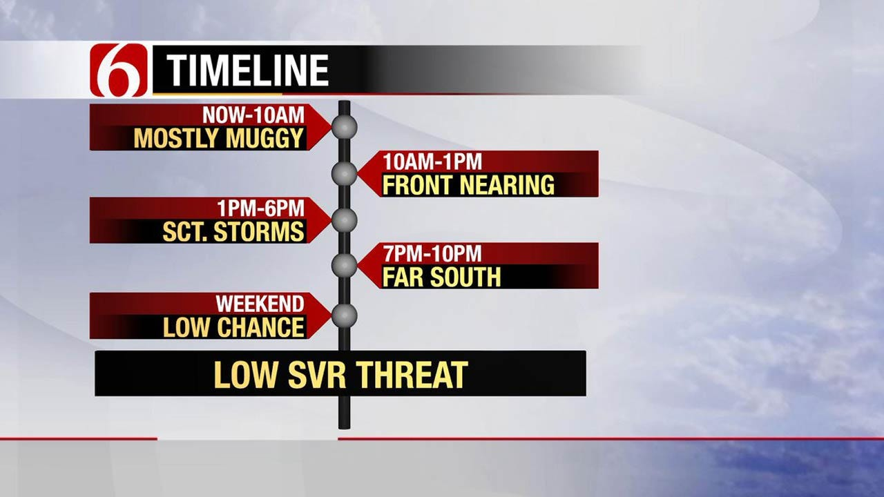 Threat Of Severe Weather, Storms Across Eastern Oklahoma