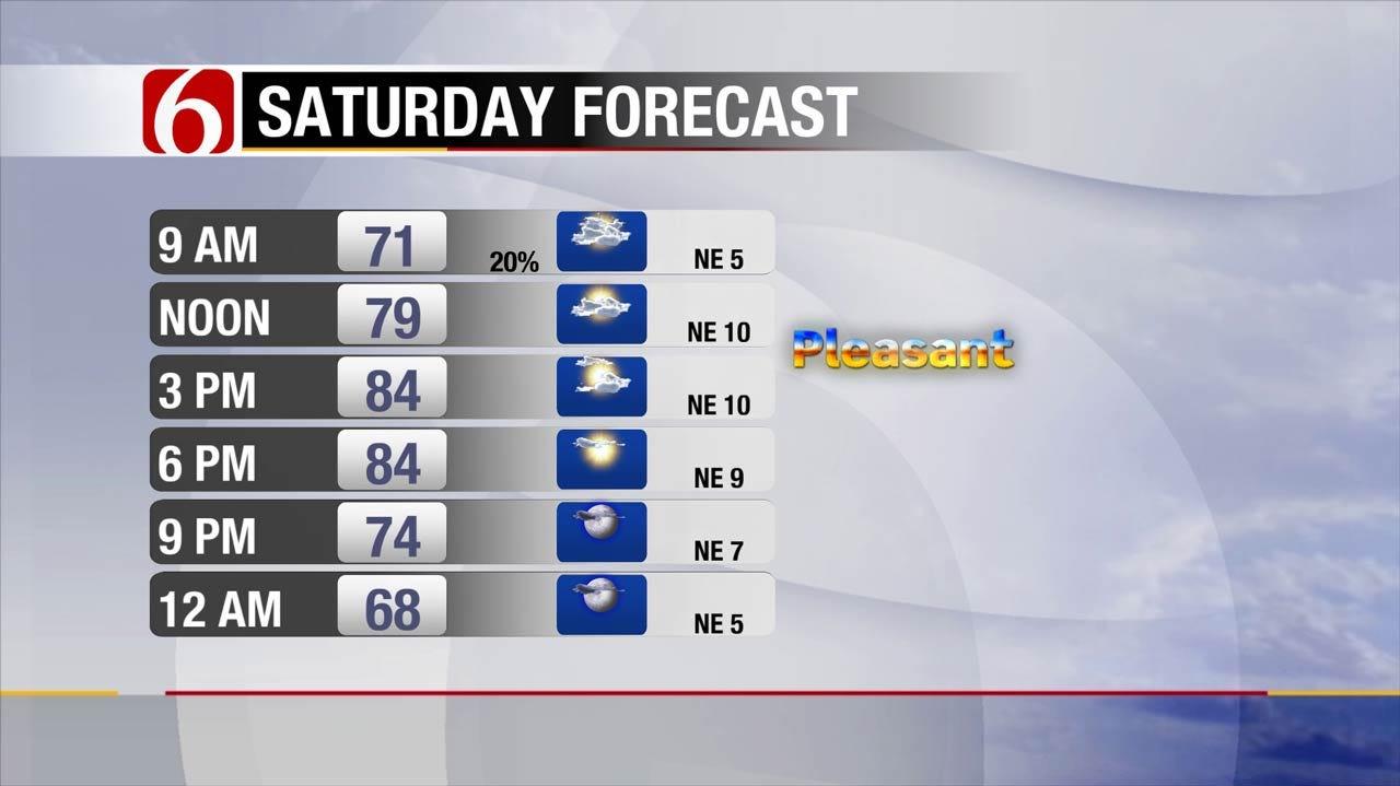Beautiful Saturday Weather For Eastern Oklahoma