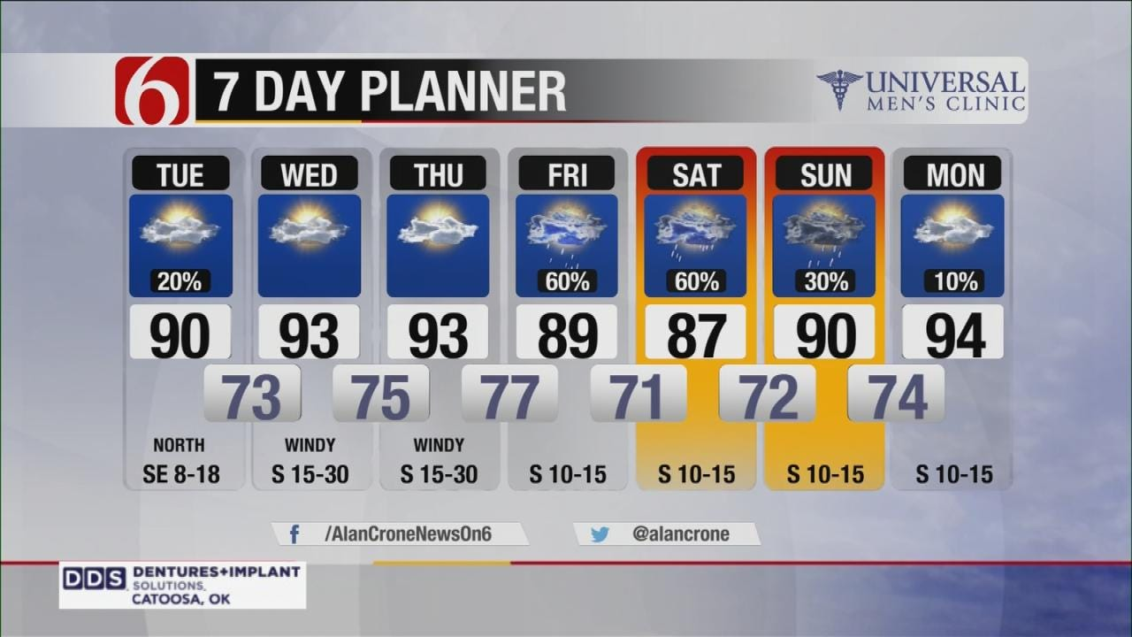Another Warm Day Expected Across Eastern Oklahoma