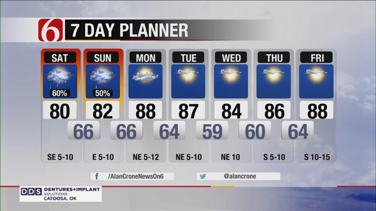 Scattered Thunderstorms For Eastern Oklahoma This Weekend