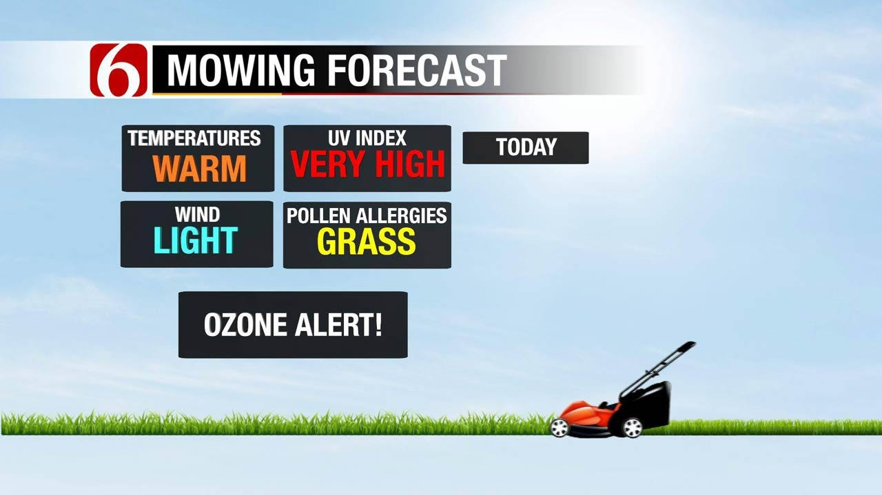 Ozone Alert Issued For Tulsa Area