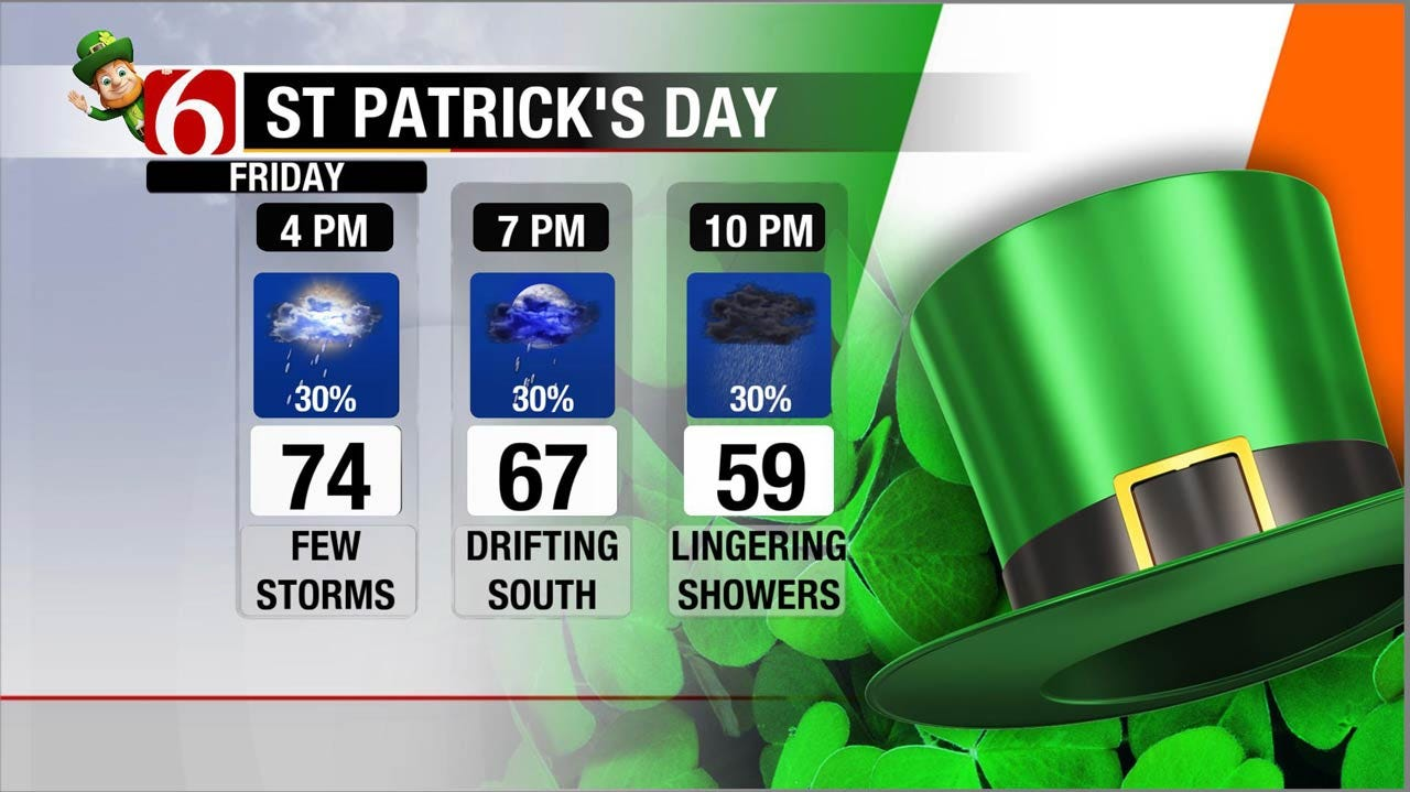 Mild, Windy With Showers Possible On St. Patrick's Day