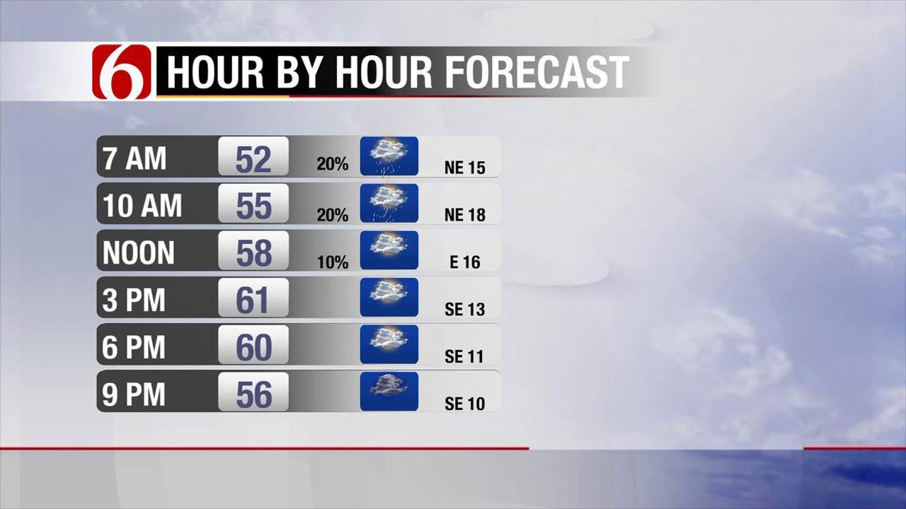 Breezy, Cooler And A Chance For Showers Across Eastern Oklahoma