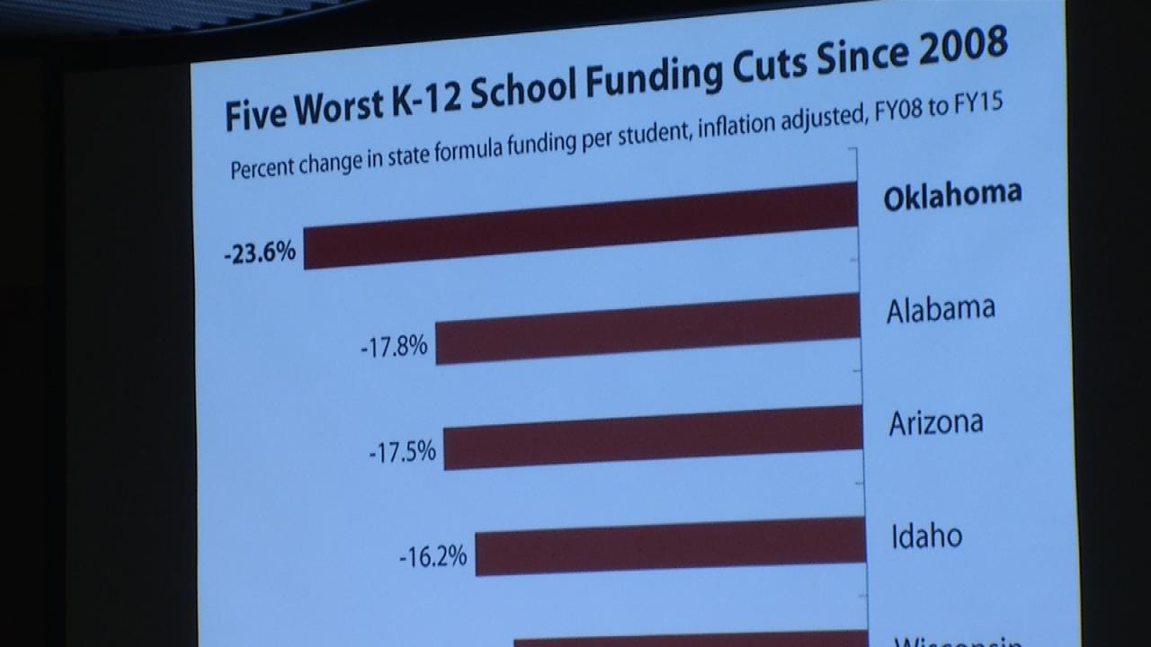 More Budget Cuts Coming To Sand Springs School District