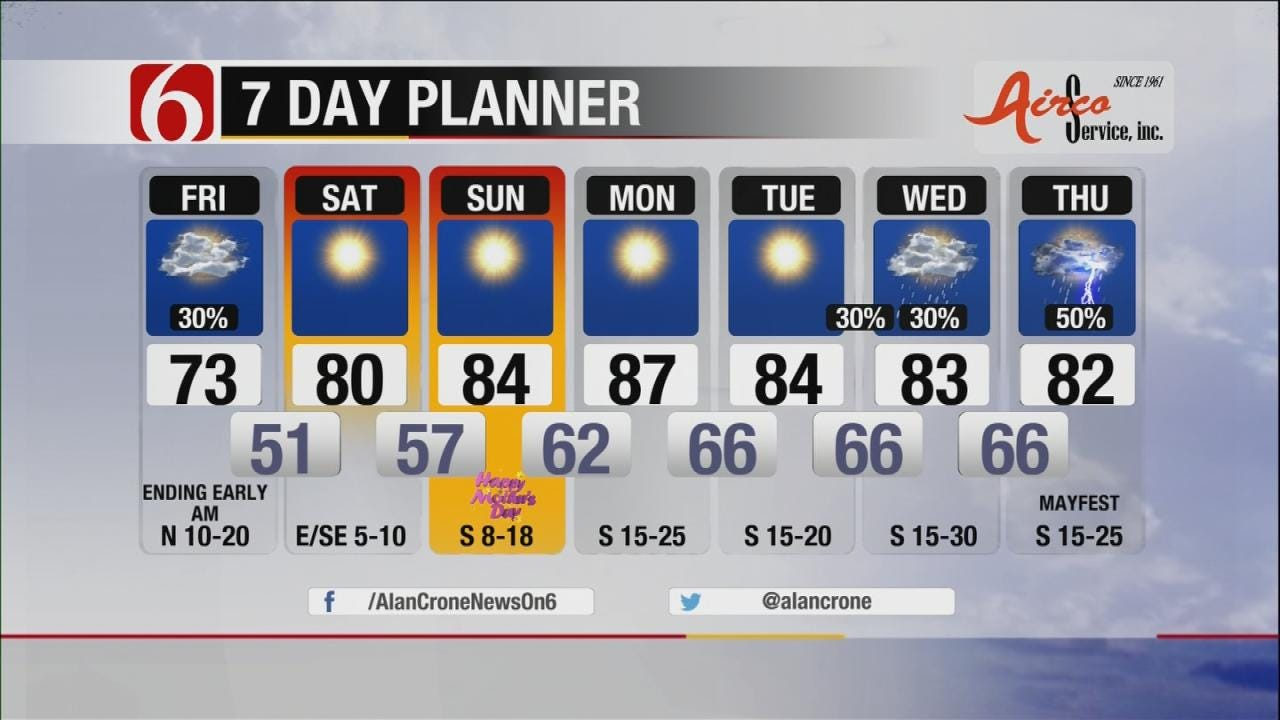 Cool And Windy As Showers Move Out Of Oklahoma