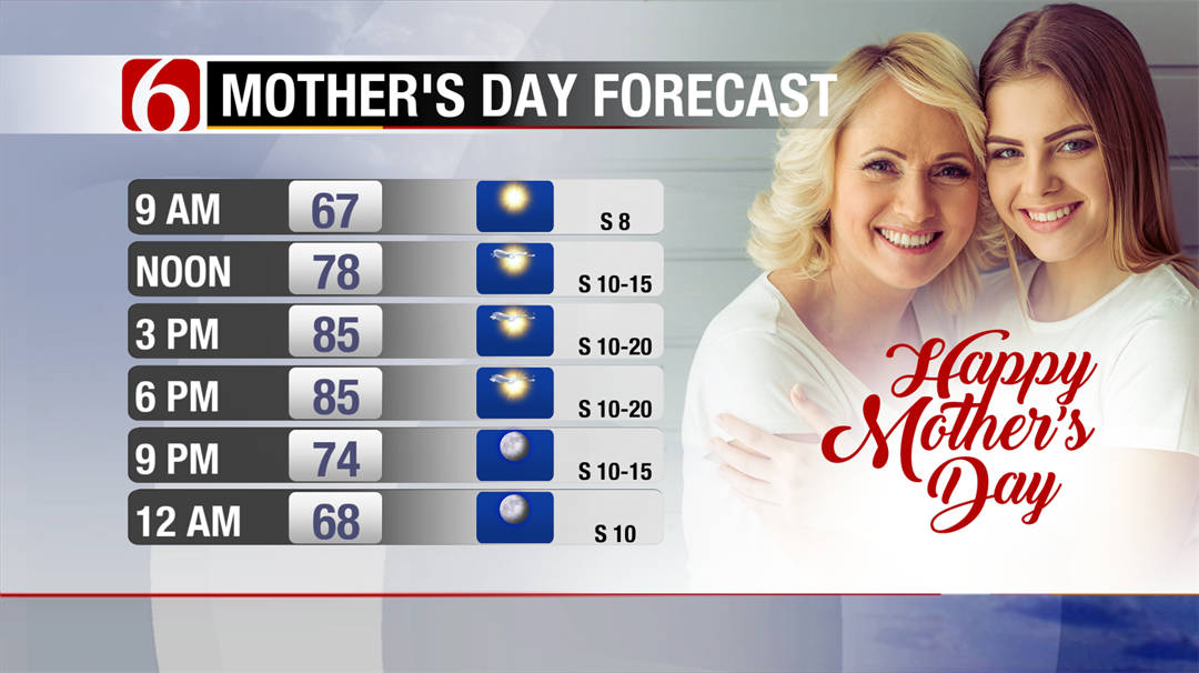 Warm, Breezy Mother's Day Before Next Round Of Storms
