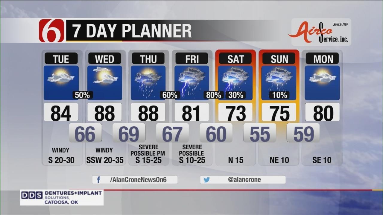 Storm Chances Returning To NE Oklahoma