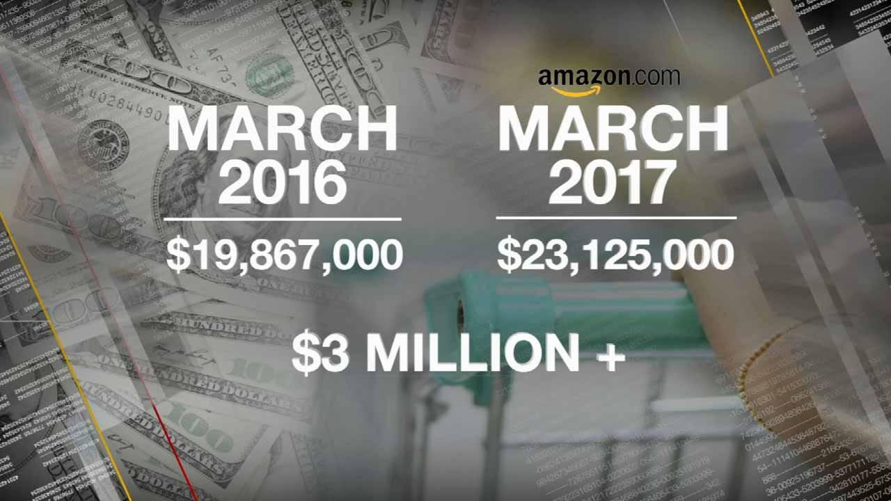 Amazon Tax Makes Impact On Tulsa City Revenue