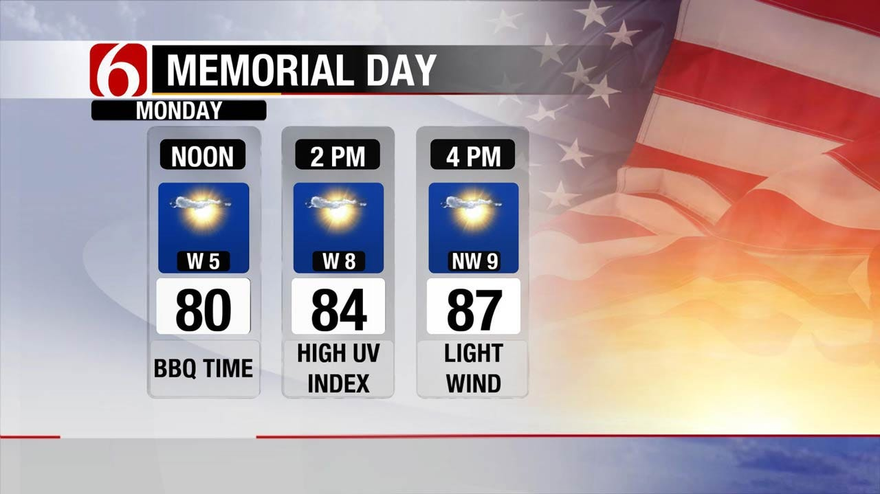 Sunny, Warm Across Green Country For The Memorial Day Holiday