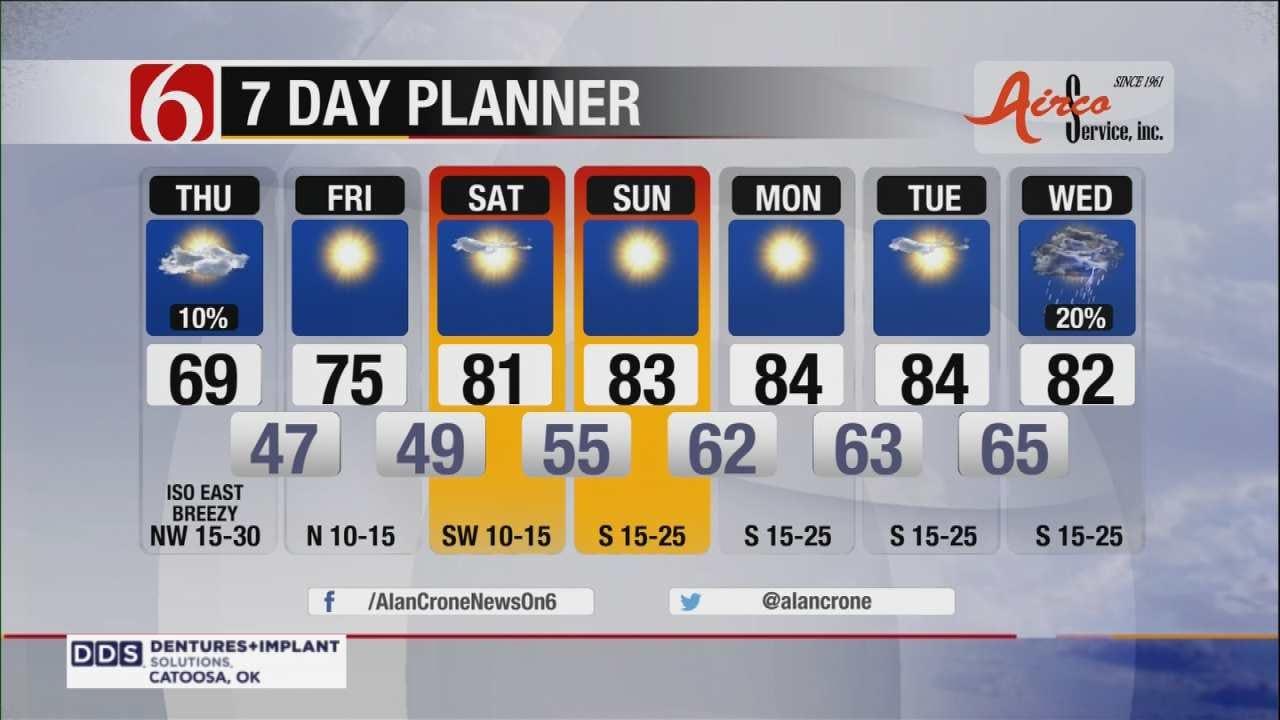 Pleasant Weather Day Across Eastern Oklahoma