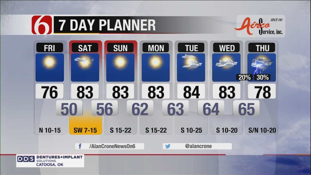 Eastern Oklahoma Will Be Sunny & Dry This Weekend