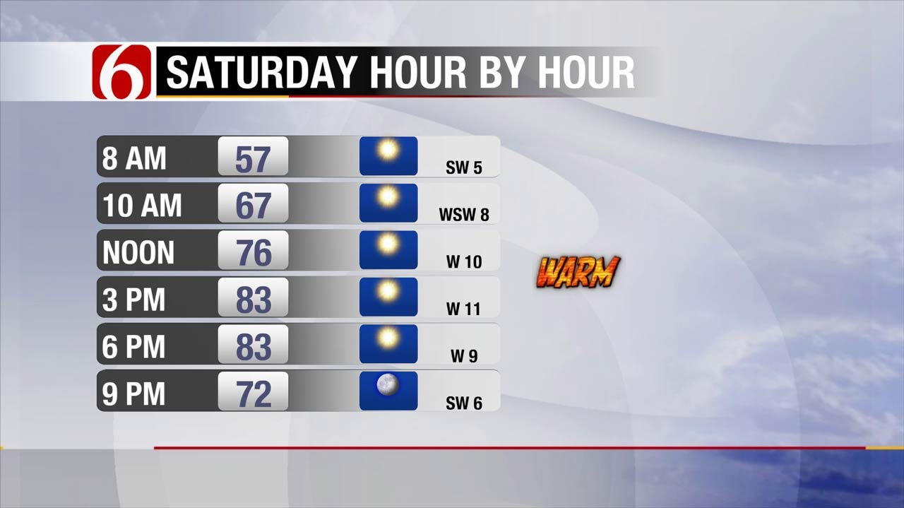 Sunny And Warm Across Green Country This Weekend