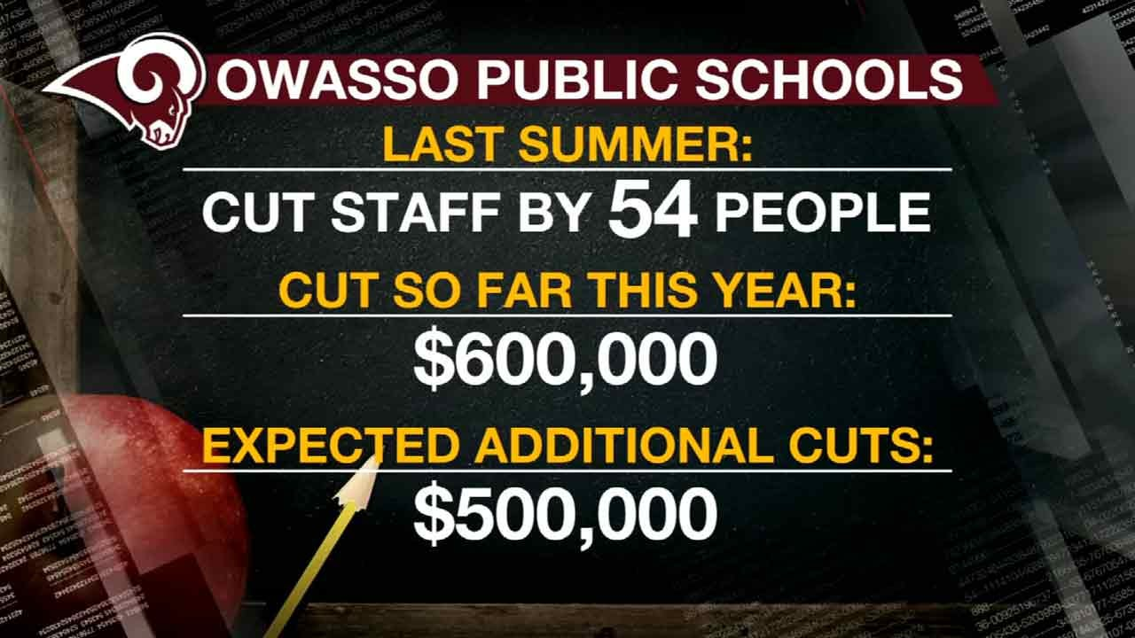 Budget For Growing Owasso School District Remains Uncertain