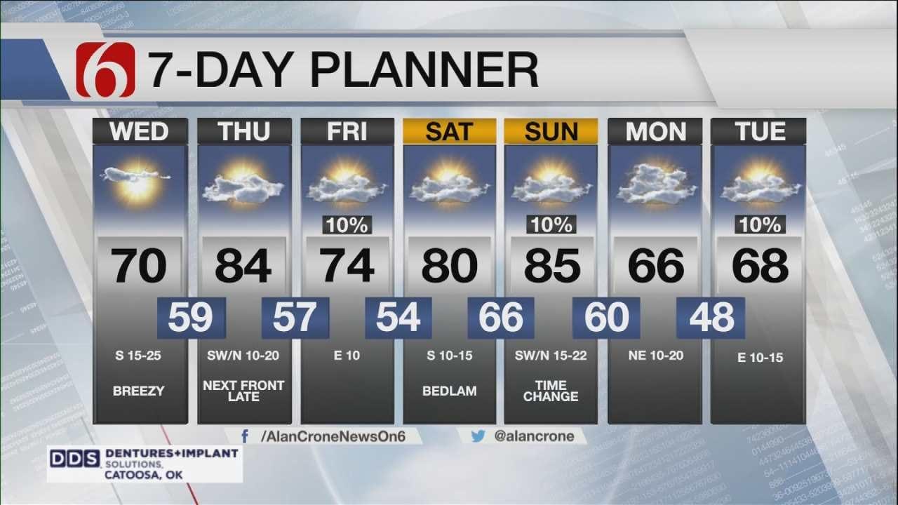 Warmer Temps Return To Eastern Oklahoma