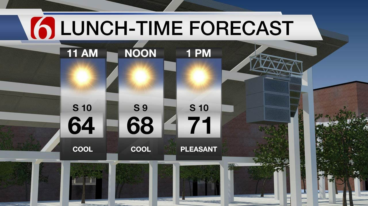 Pleasant Weather Continues Across Eastern Oklahoma