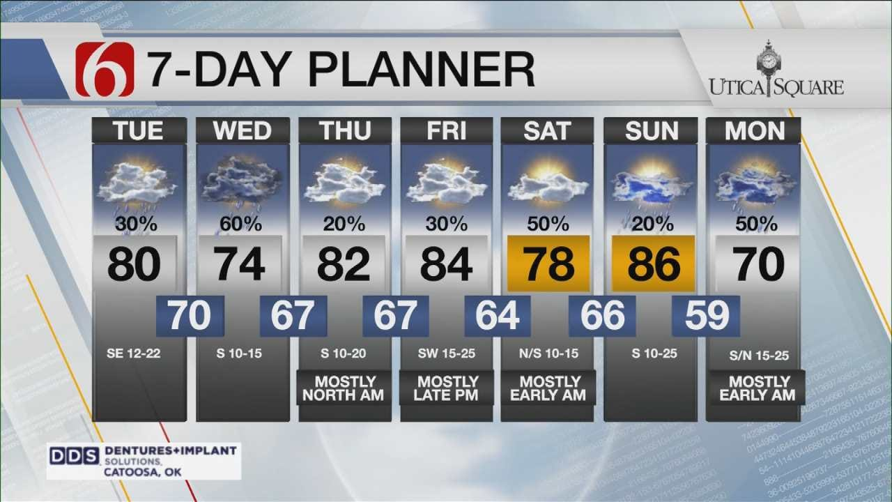 Warm With Chance Of Rain For Eastern Oklahoma