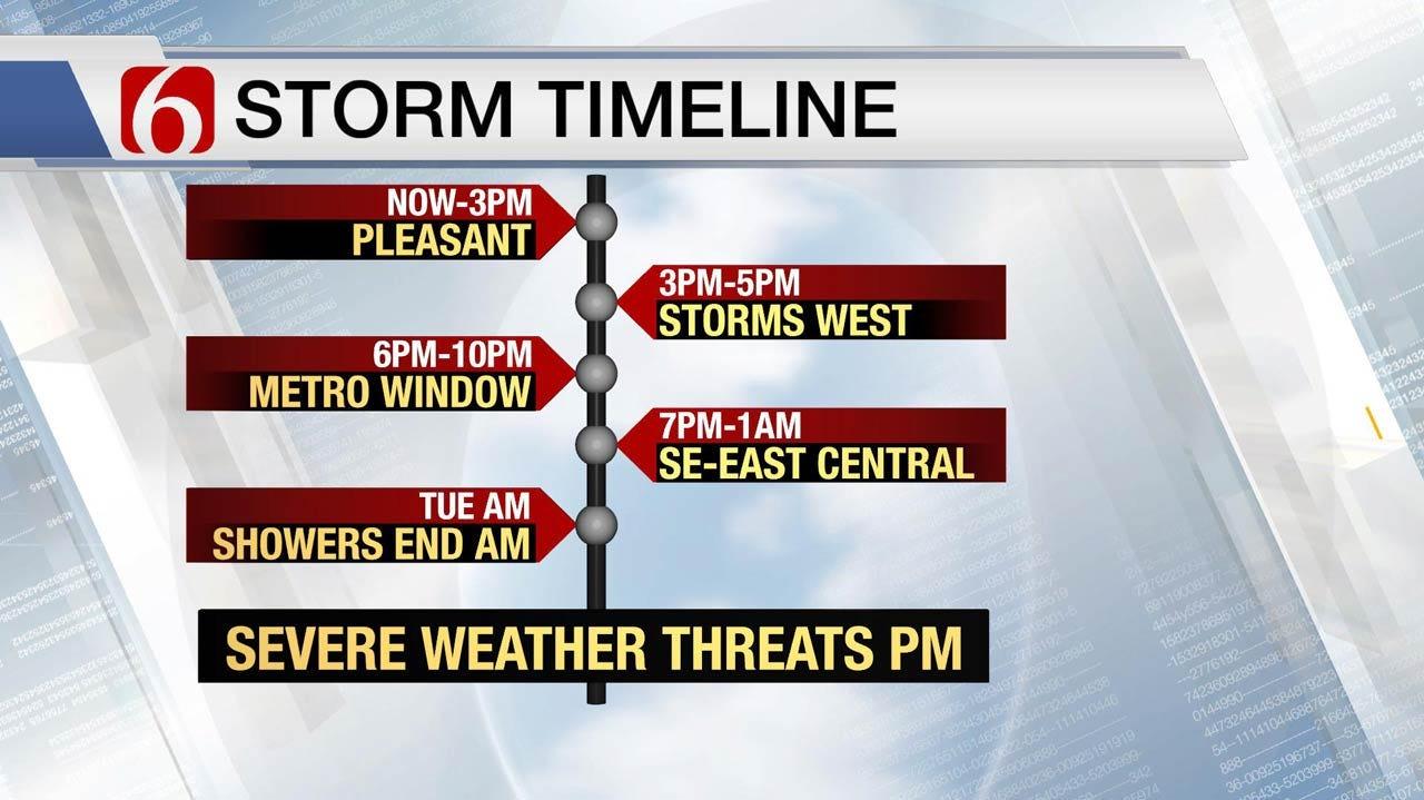 Severe Weather Possible Across Eastern Oklahoma