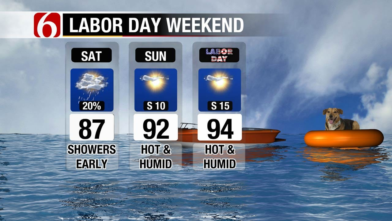 Slight Chance For Scattered Showers Saturday Morning