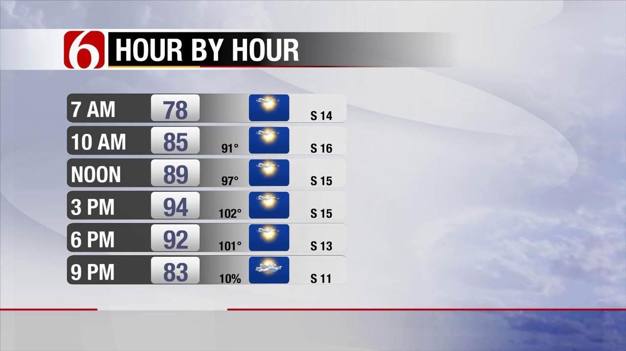 Eastern Oklahoma To See Heat Index Values Near 100