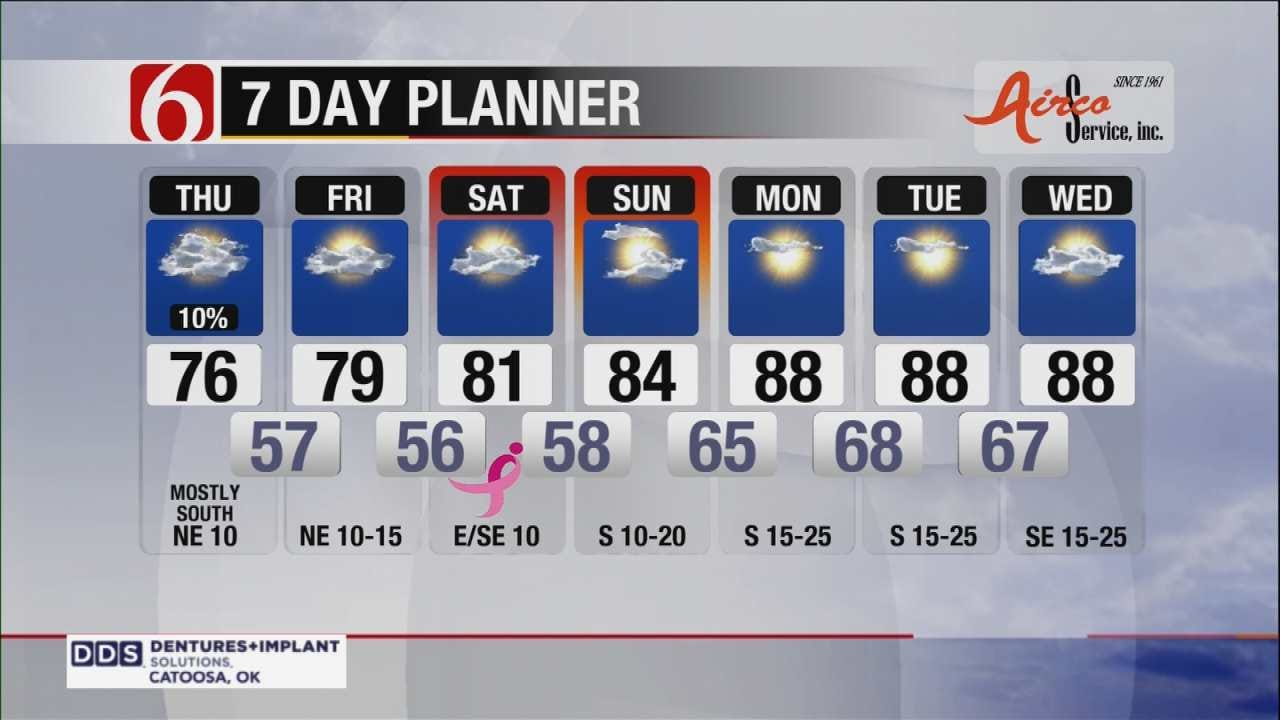 Warmer Temps Return To Oklahoma By This Weekend