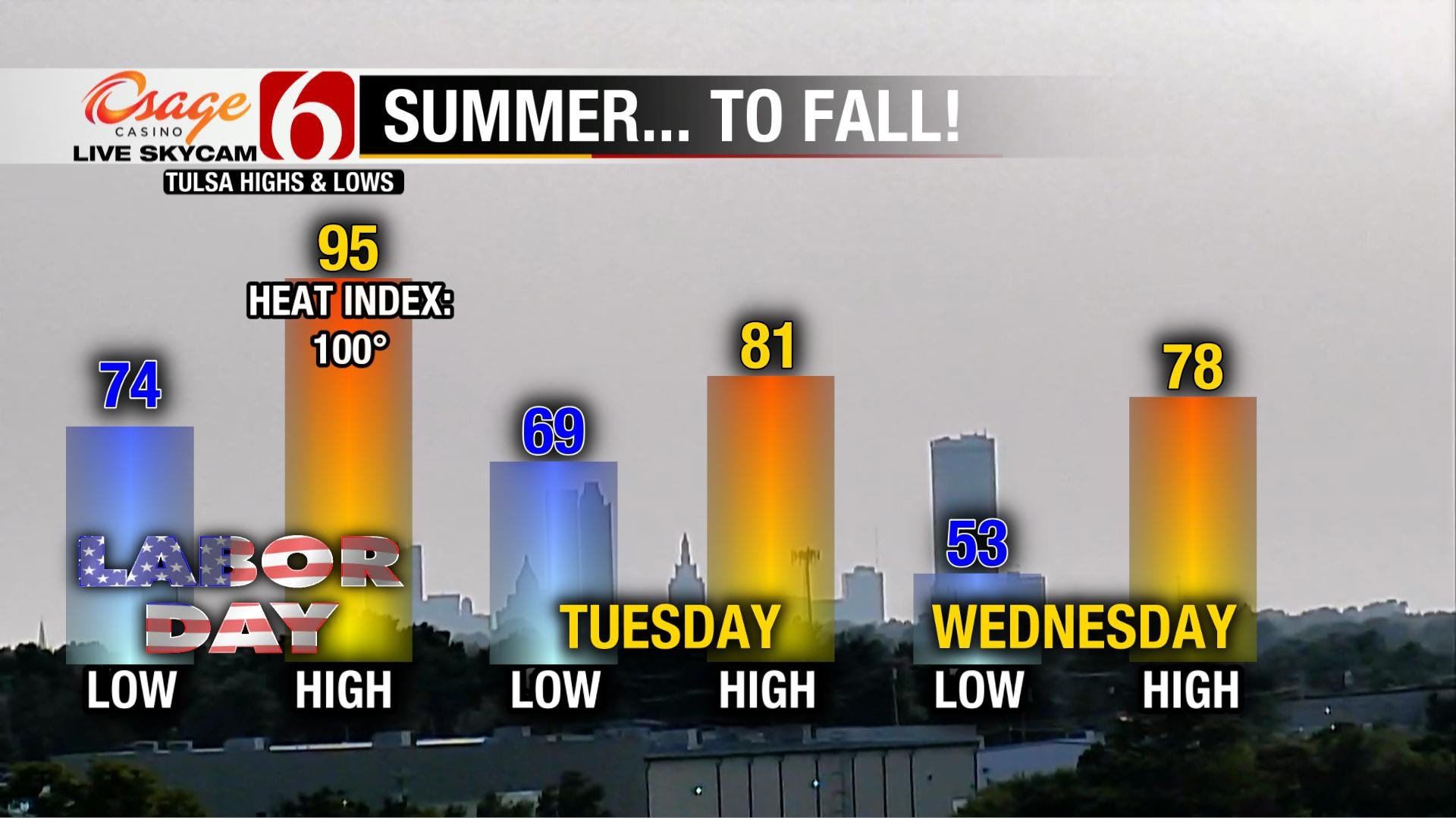 Summer Heat Giving Way to A Good Taste of Fall