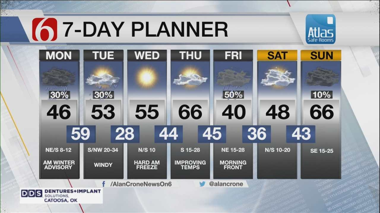 Chilly Temps For First Week Of April Across Green Country