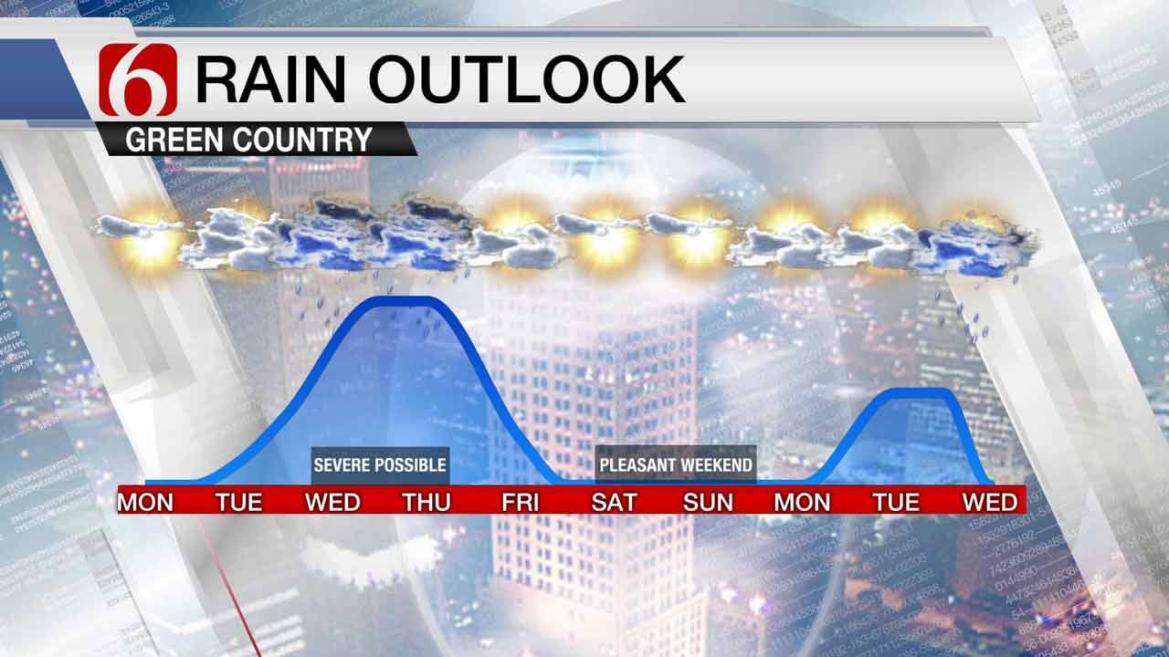 Eastern Oklahoma In Line For Storms This Week