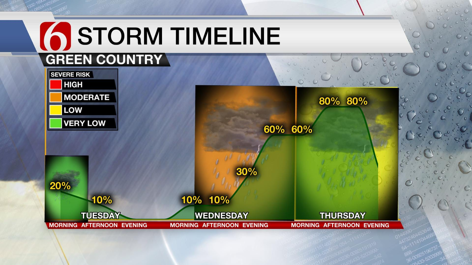 Late Severe Weather Season Kicks Off