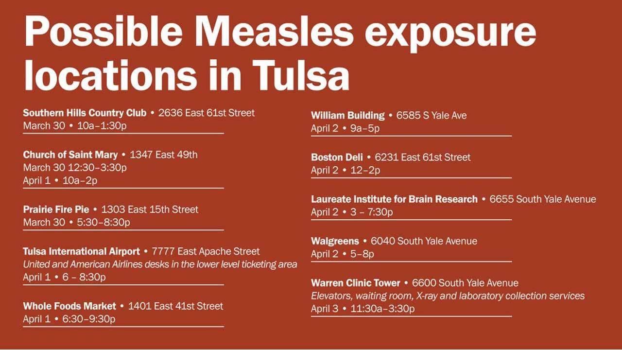 Tulsa Measles Case Under Investigation