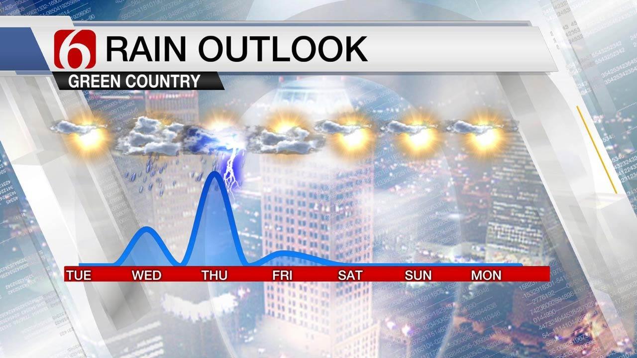 Pleasant Tuesday Ahead For Northeast Oklahoma