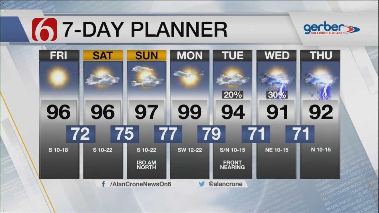 Warm Friday And Weekend Across Eastern Oklahoma