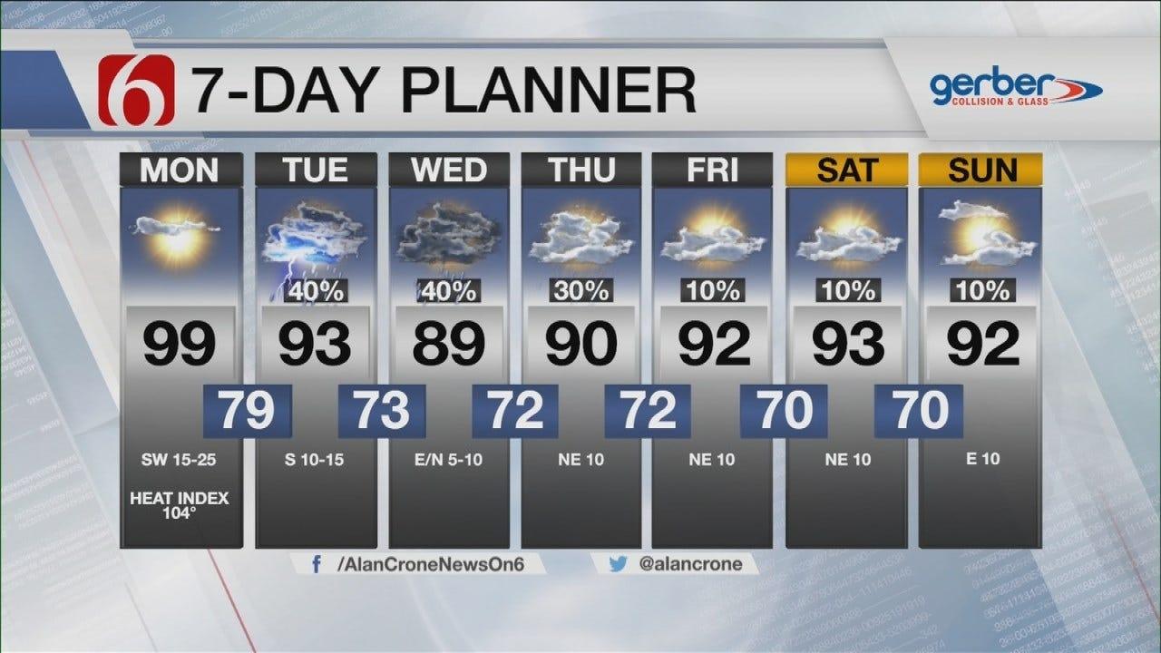 Hot, Muggy Monday Across Eastern Oklahoma