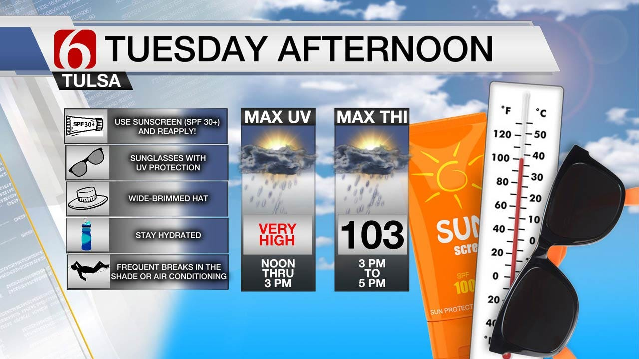 Showers Possible, Heat Continues Across Eastern Oklahoma