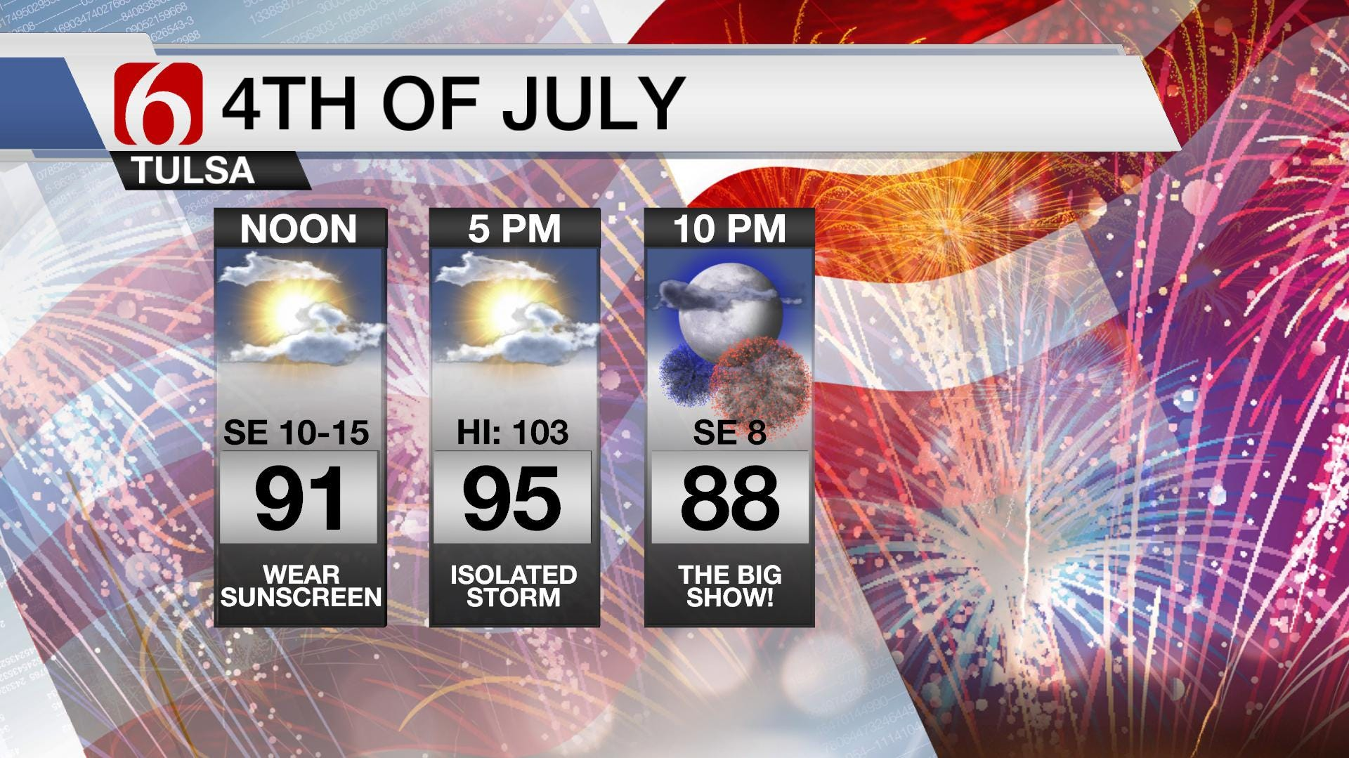 Holiday Heat Prevails, Storm Chances Remain