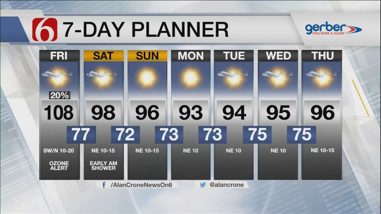 Scorcher! Friday Temps Again In The 100's