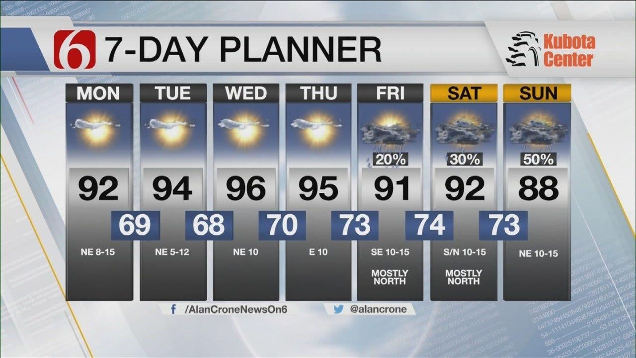 Break From Oklahoma's Oppressive Heat