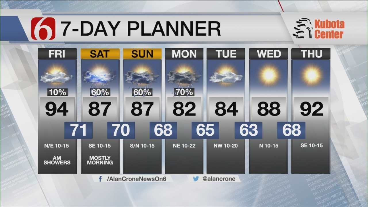 Eastern Oklahoma Rain Chances This Weekend