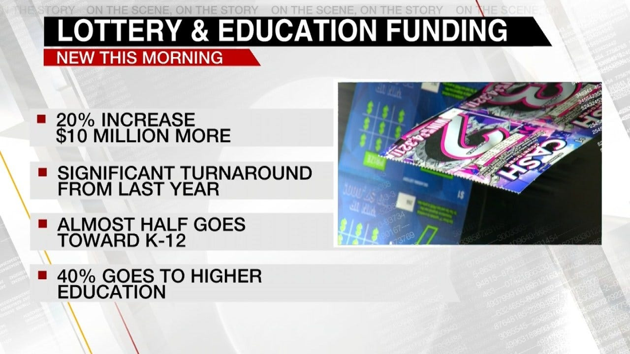 More Oklahoma Lottery Money Directed To Education Funding