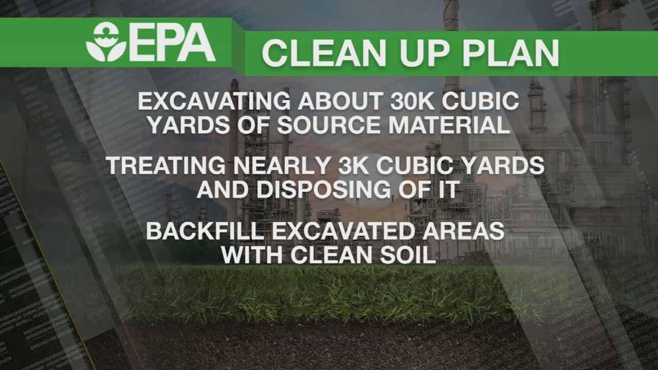 EPA Announces Plan To Clean Bristow Superfund Site