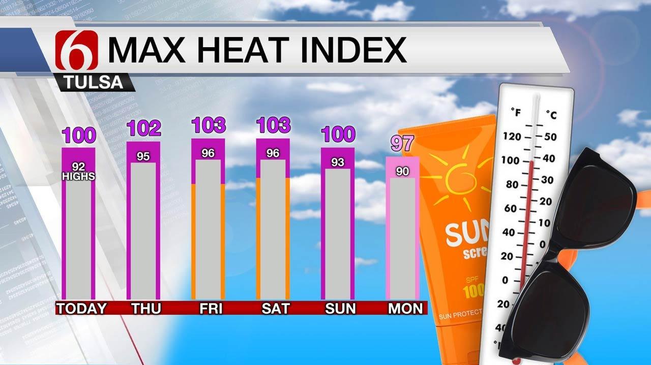 Hot, Muggy Wednesday With Chance For Rain Across Oklahoma