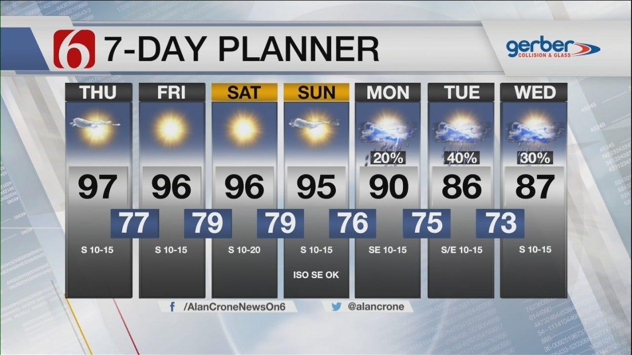 Oklahoma's Hot, Humid Weather Sticking Around