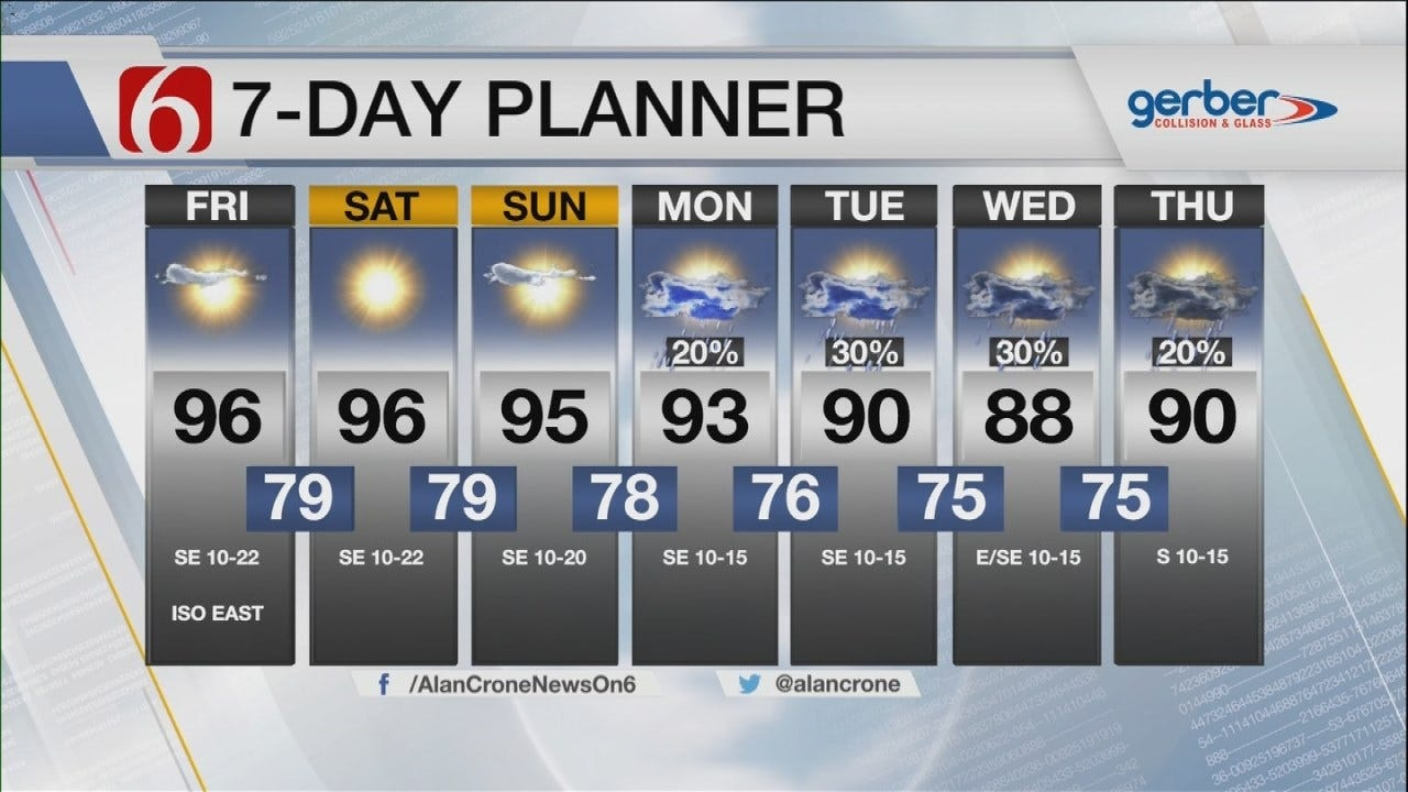 No Relief From Heat, Humidity Across Eastern Oklahoma